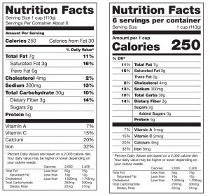Another Reason Why Reading Labels May Not Really Help You Lose Weight…